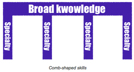 Broad knowledge image